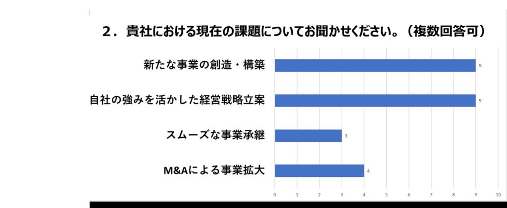 大切な事業を未来に繋げる!!『知的資産経営の紹介』|日本経営士協会